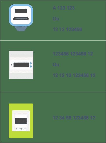 numéros-serie