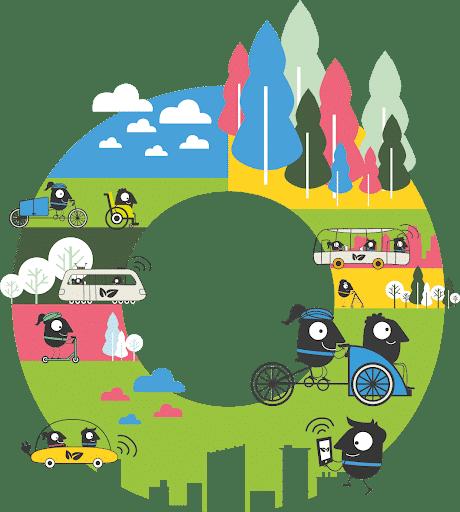 Semaine de la mobilité européenne 2020